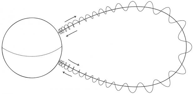 introduction to douglas kahn s earth sound earth signal 2014