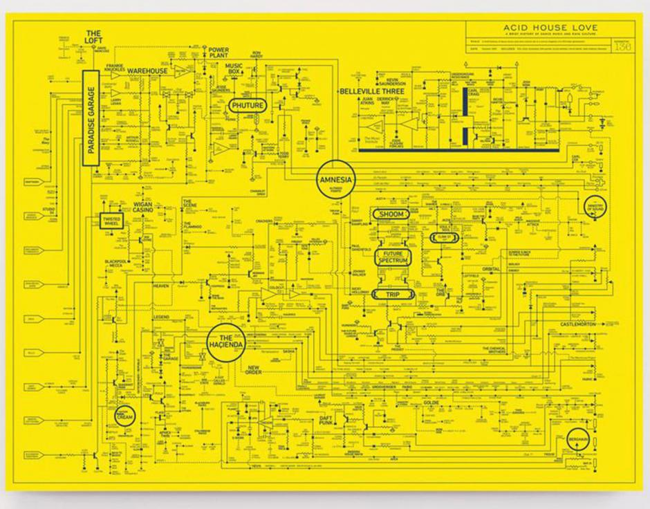Dorothy add rave culture map to their music history poster series acid house love blueprint a history of dance music and rave culture yellow version malvernweather Choice Image